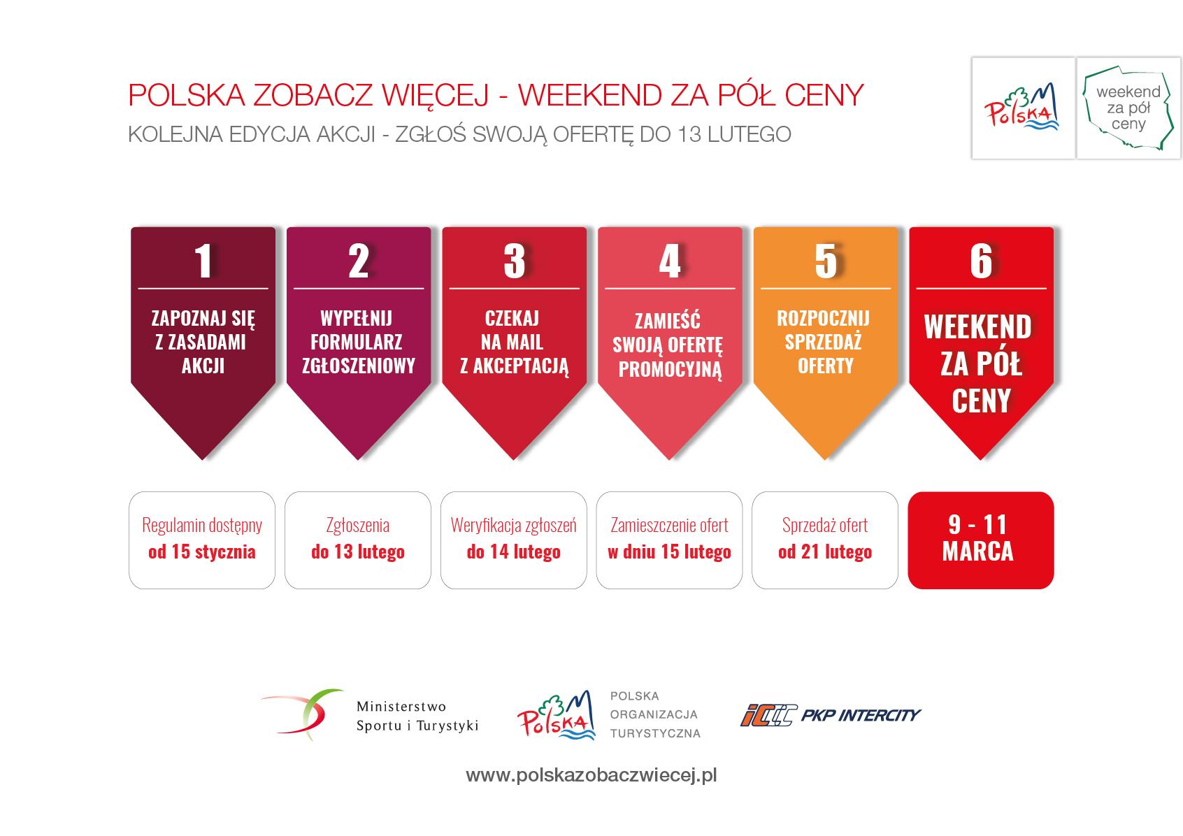 Infografika Polska za pół ceny